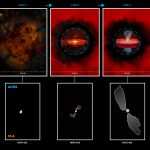 Protostars schematic Nicole Karnath